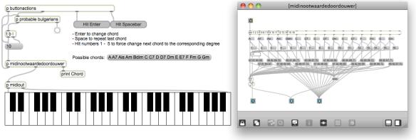 Harmonic algorhythm